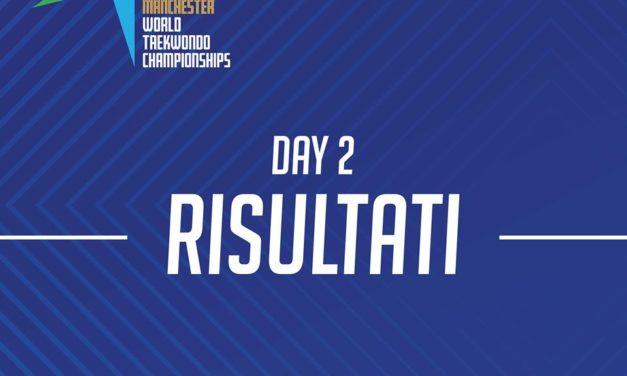 Campionato del Mondo di Taekwondo, Vito Dell'Aquila vince il primo incontro ma perde gli ottavi di finale
